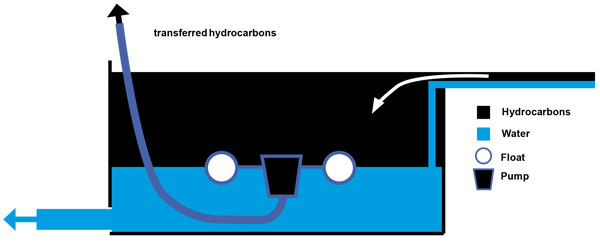 Boats cleaning water surfaces